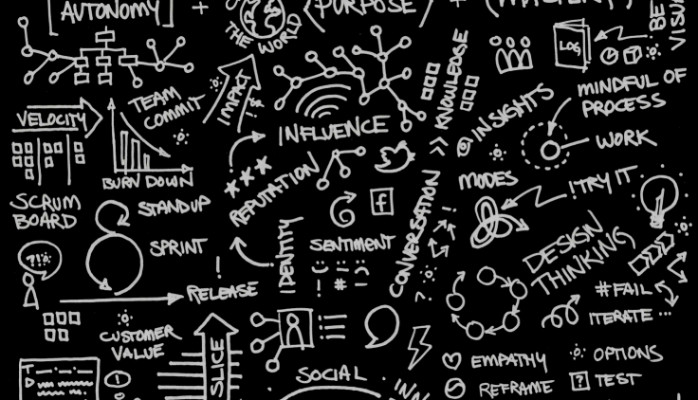 Marketing Analytics tools that are shaping the industry